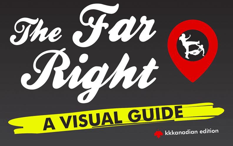 The Far Right: A Visual Guide